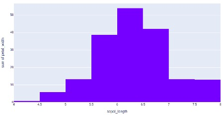 draw-various-types-of-charts-and-graphs-using-python